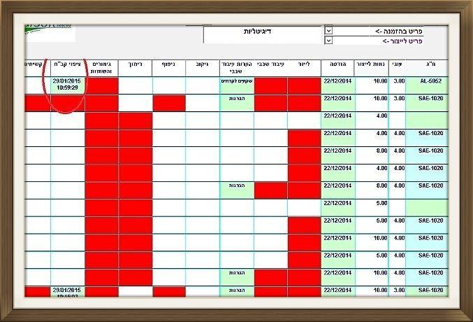 לוח גאנט-אתגרית תוכנה לניהול עסק